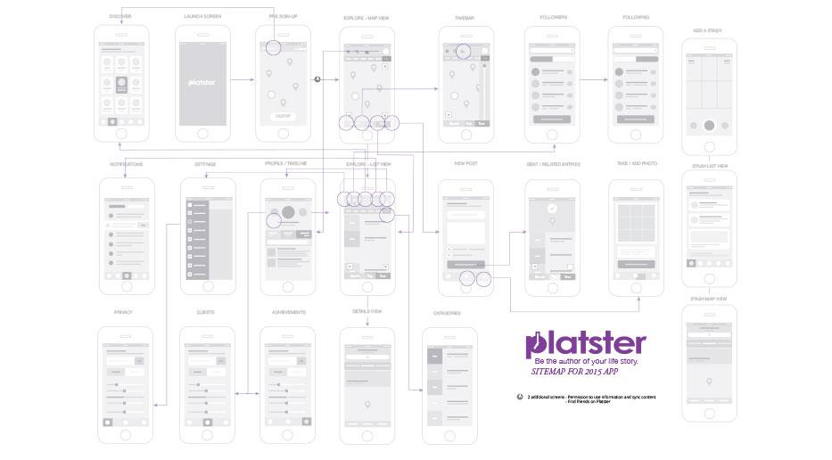 Platster Inc.